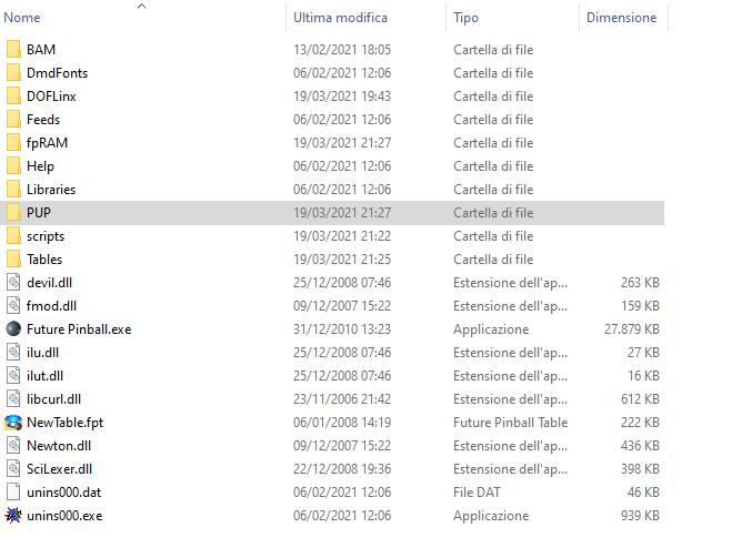 PUP Folder